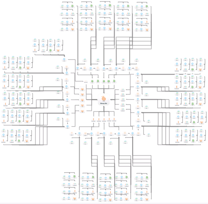 QuadCore-Processor-Bookmark-Template-Web-2.0-+-PR-Boost4