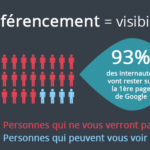 referencement visibilite