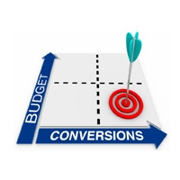 optimisation taux de conversion