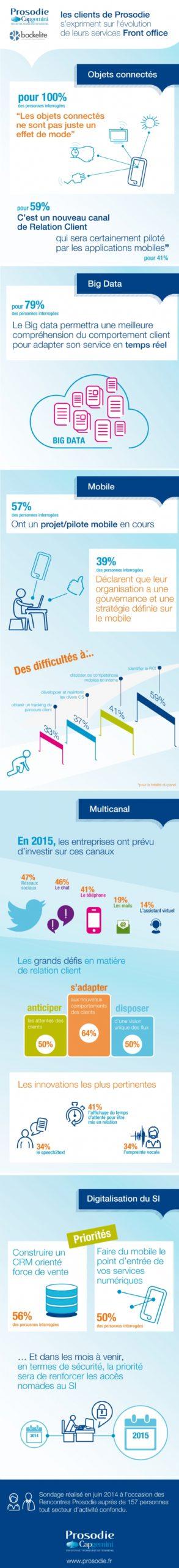 En-2015-la-moitié-des-entreprises-vont-investir-dans-les-réseaux-sociaux-