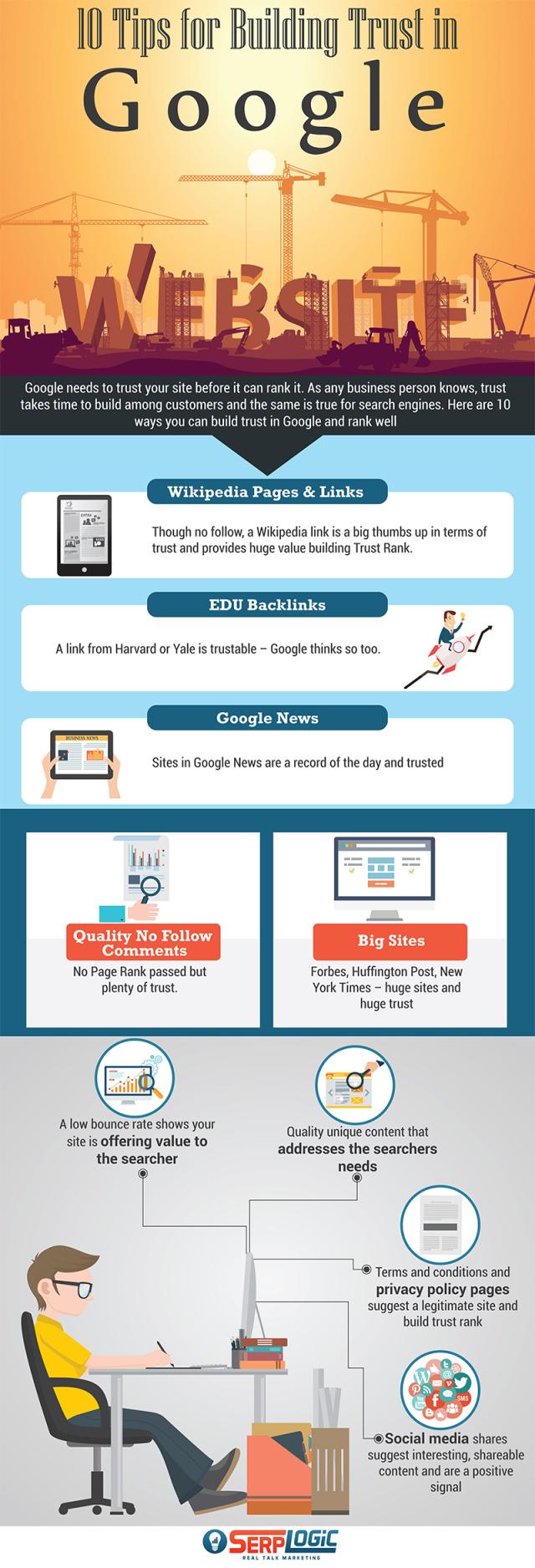 trust et visibilité google