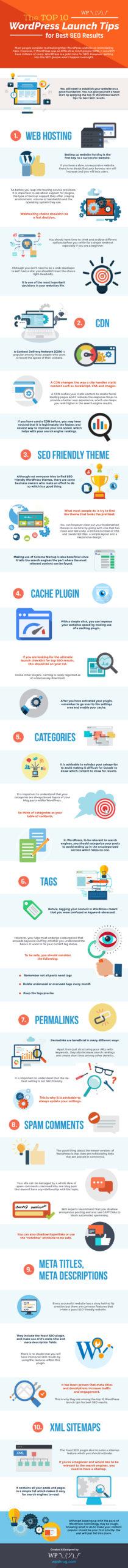 infographie-wordpress-conseils